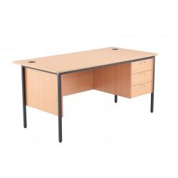 Teachers Desks